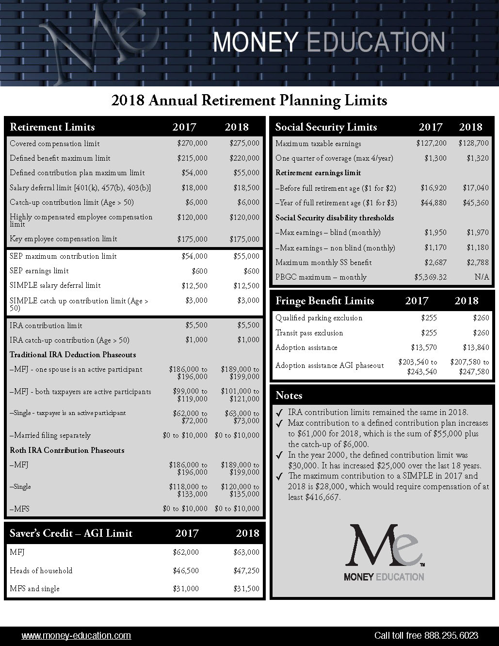 2018 Annual Retirement Update
